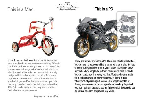 Yes. It's another rant against Macs.. Funny. But sort of stupid.